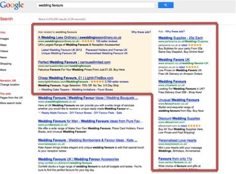 How to Write Great PPC Adverts